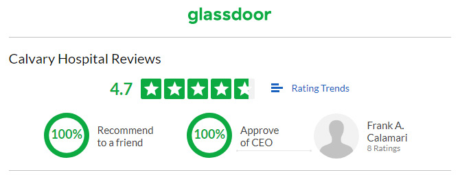 Glass Door Reviews