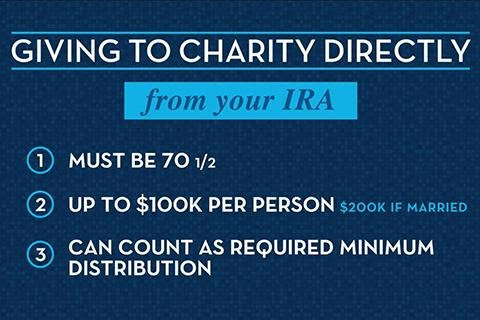 Giving from your IRA